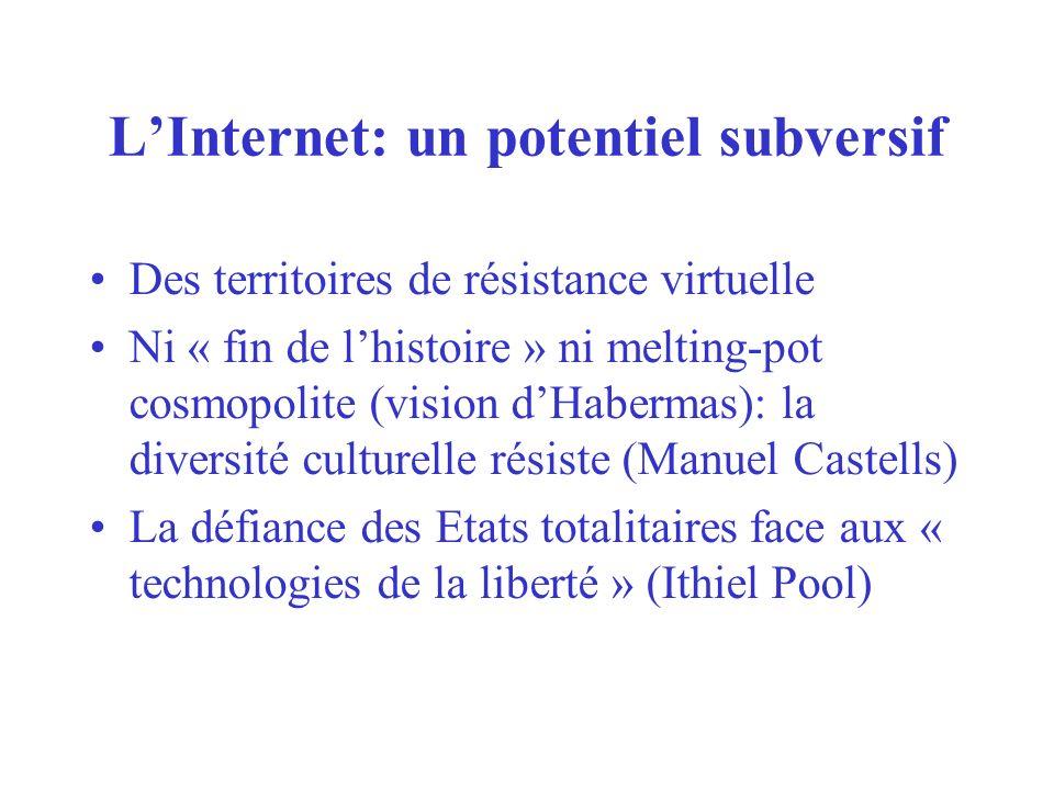 LInternet: un potentiel subversif Des territoires de résistance virtuelle Ni « fin de lhistoire » ni melting-pot cosmopolite (vision dHabermas): la di