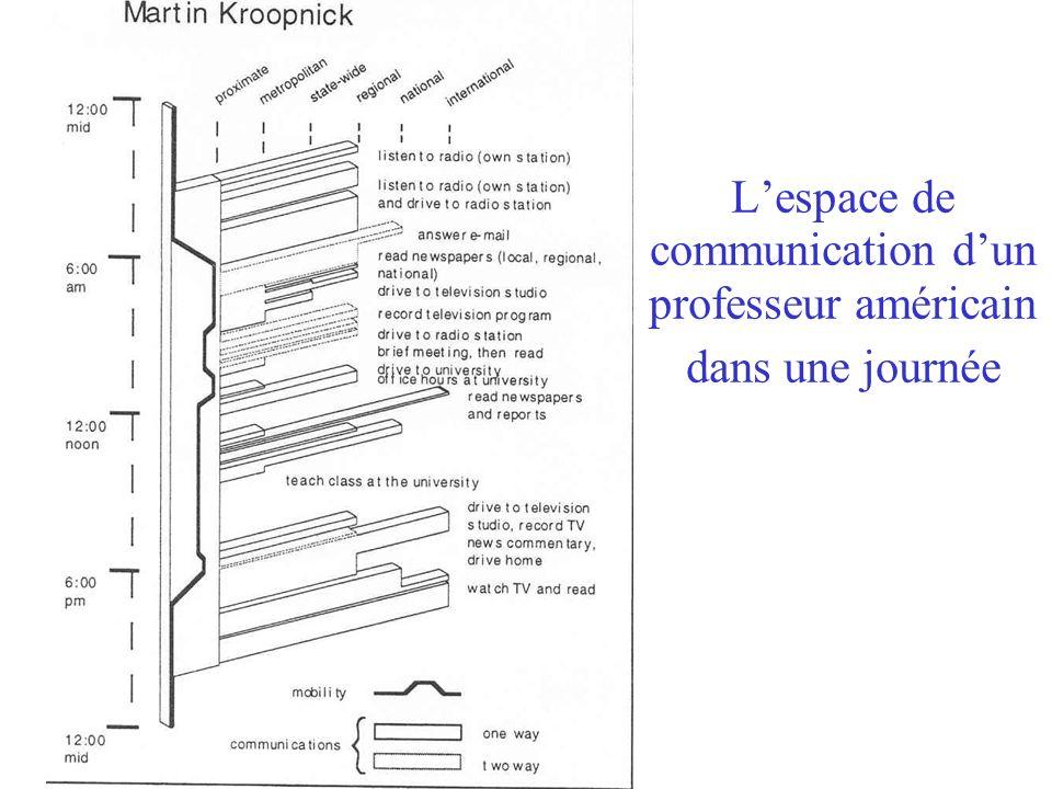 Lespace de communication dun professeur américain dans une journée Insérer fig. Janelle, 224/espace dun individu