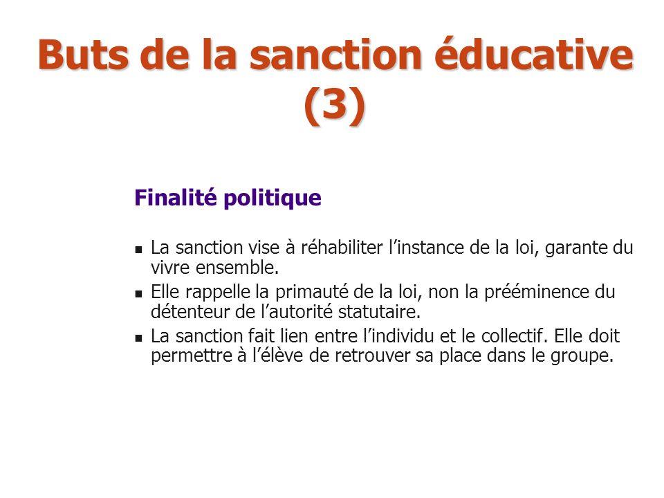 Buts de la sanction éducative (3) Finalité politique La sanction vise à réhabiliter linstance de la loi, garante du vivre ensemble. Elle rappelle la p