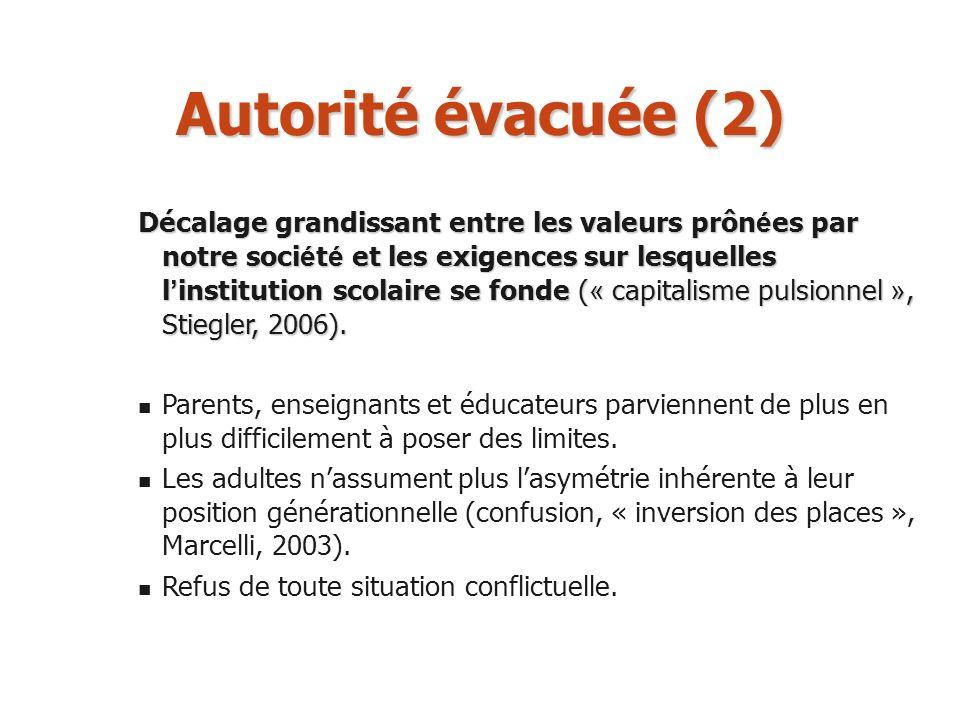 Autorité évacuée (3) Tendance à refuser l id é e même d autorit é et de son exercice, au nom de son caract è re pr é tendument ill é gitime et anti- é ducatif.