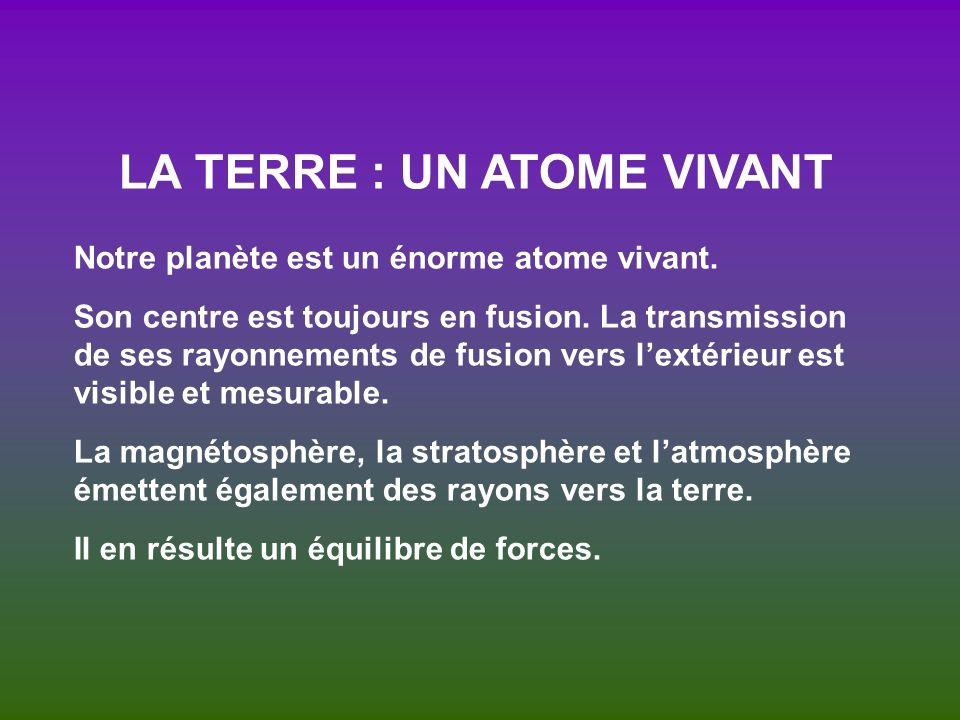 LA TERRE : UN ATOME VIVANT Notre planète est un énorme atome vivant. Son centre est toujours en fusion. La transmission de ses rayonnements de fusion