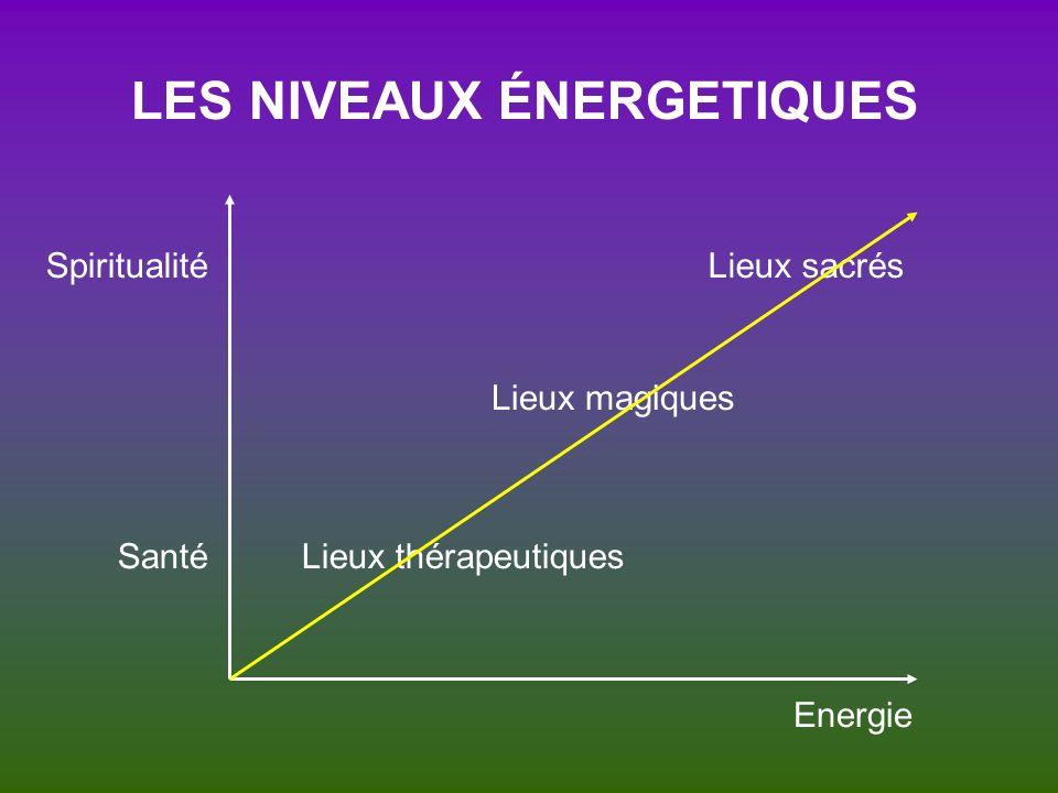 LES NIVEAUX ÉNERGETIQUES Spiritualité Santé Lieux sacrés Lieux thérapeutiques Lieux magiques Energie