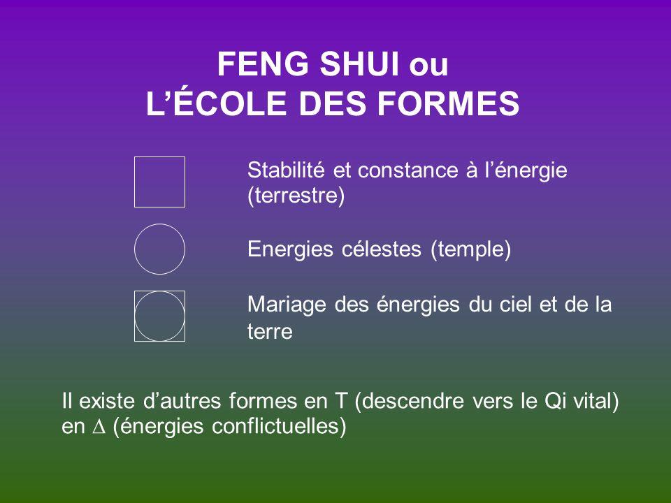 FENG SHUI ou LÉCOLE DES FORMES Stabilité et constance à lénergie (terrestre) Energies célestes (temple) Mariage des énergies du ciel et de la terre Il