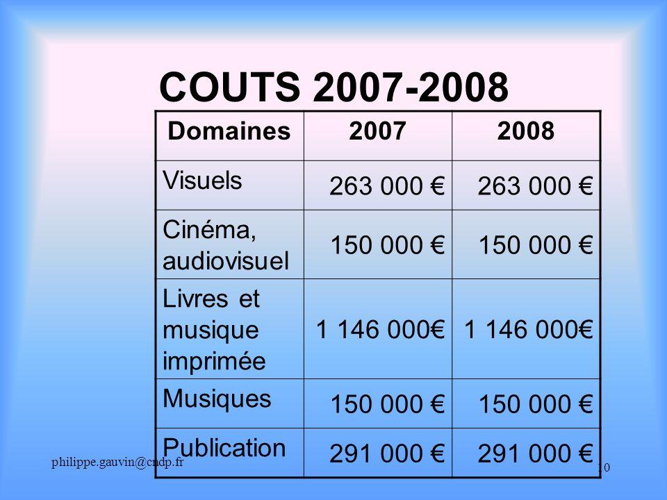 philippe.gauvin@cndp.fr 10 COUTS 2007-2008 Domaines20072008 Visuels 263 000 Cinéma, audiovisuel 150 000 Livres et musique imprimée 1 146 000 Musiques 150 000 Publication 291 000