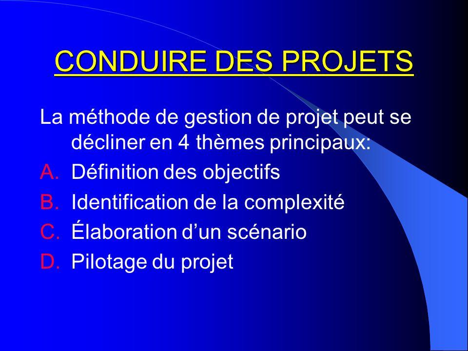 CONDUIRE DES PROJETS La méthode de gestion de projet peut se décliner en 4 thèmes principaux: A.Définition des objectifs B.Identification de la comple