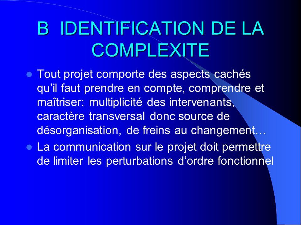 B IDENTIFICATION DE LA COMPLEXITE Tout projet comporte des aspects cachés quil faut prendre en compte, comprendre et maîtriser: multiplicité des inter