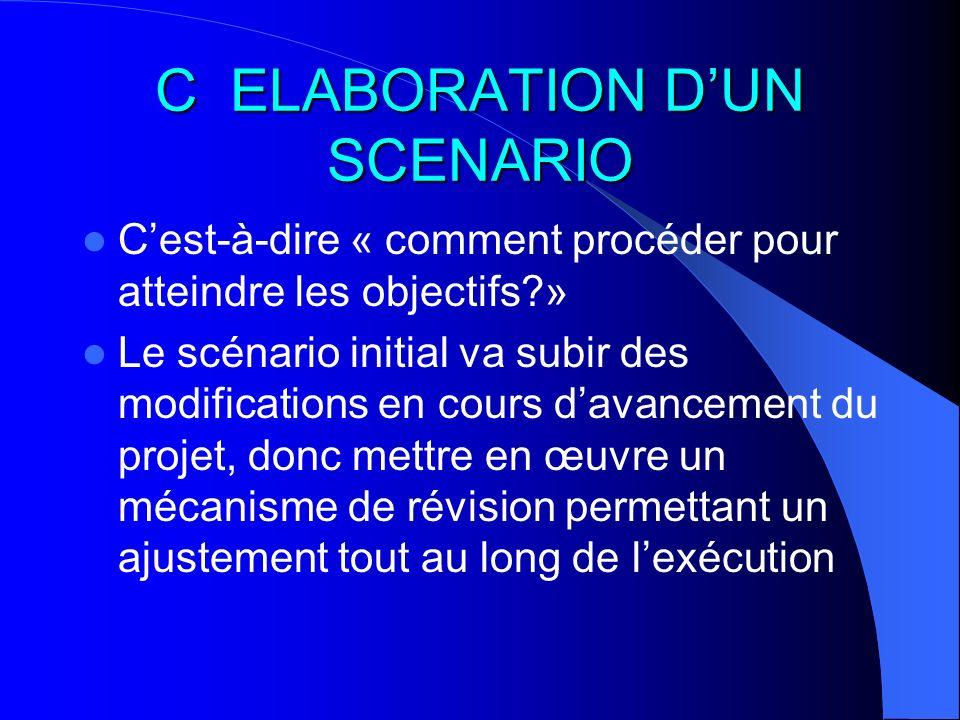 C ELABORATION DUN SCENARIO Cest-à-dire « comment procéder pour atteindre les objectifs?» Le scénario initial va subir des modifications en cours davan