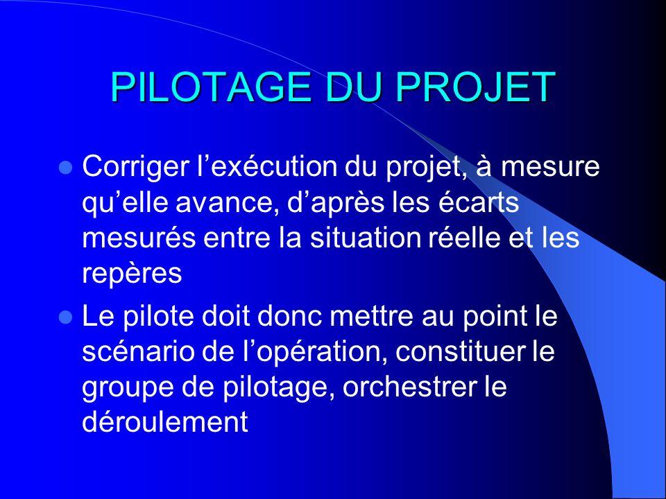 PILOTAGE DU PROJET Corriger lexécution du projet, à mesure quelle avance, daprès les écarts mesurés entre la situation réelle et les repères Le pilote