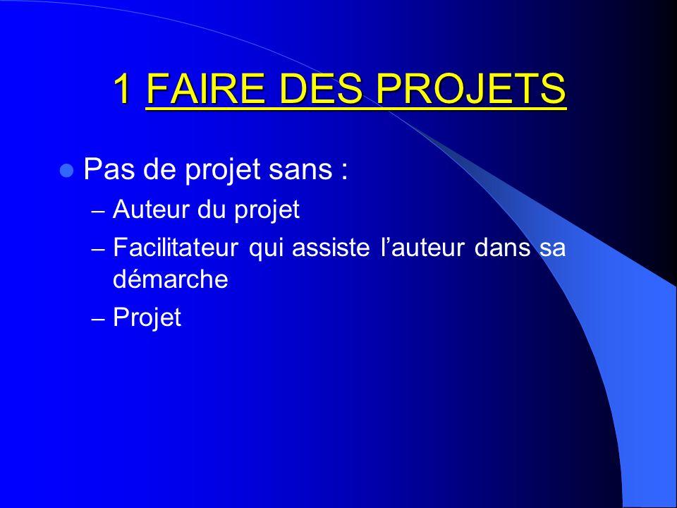 1 FAIRE DES PROJETS Pas de projet sans : –A–Auteur du projet –F–Facilitateur qui assiste lauteur dans sa démarche –P–Projet