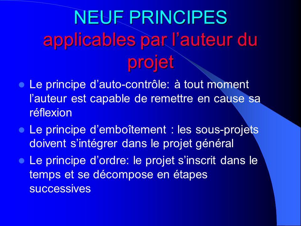 NEUF PRINCIPES applicables par lauteur du projet Le principe dauto-contrôle: à tout moment lauteur est capable de remettre en cause sa réflexion Le pr