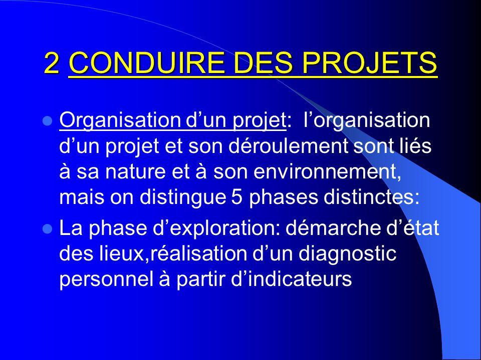 CONDUIRE DES PROJETS La phase de conception: cest la phase didentification des objectifs, délaboration dun scénario, de conception des méthodes et outils de suivi et de contrôle de la réalisation du projet.