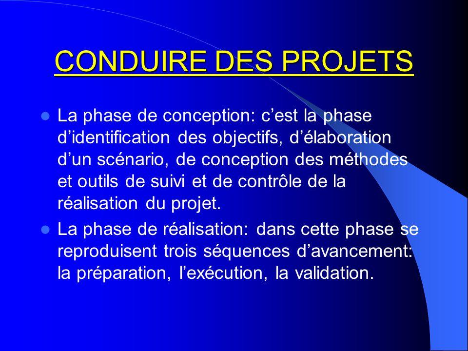 CONDUIRE DES PROJETS La phase de conception: cest la phase didentification des objectifs, délaboration dun scénario, de conception des méthodes et out