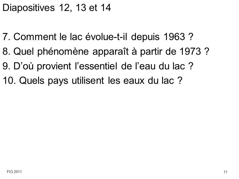 Diapositives 12, 13 et 14 7. Comment le lac évolue-t-il depuis 1963 ? 8. Quel phénomène apparaît à partir de 1973 ? 9. Doù provient lessentiel de leau