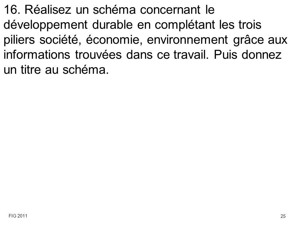 16. Réalisez un schéma concernant le développement durable en complétant les trois piliers société, économie, environnement grâce aux informations tro