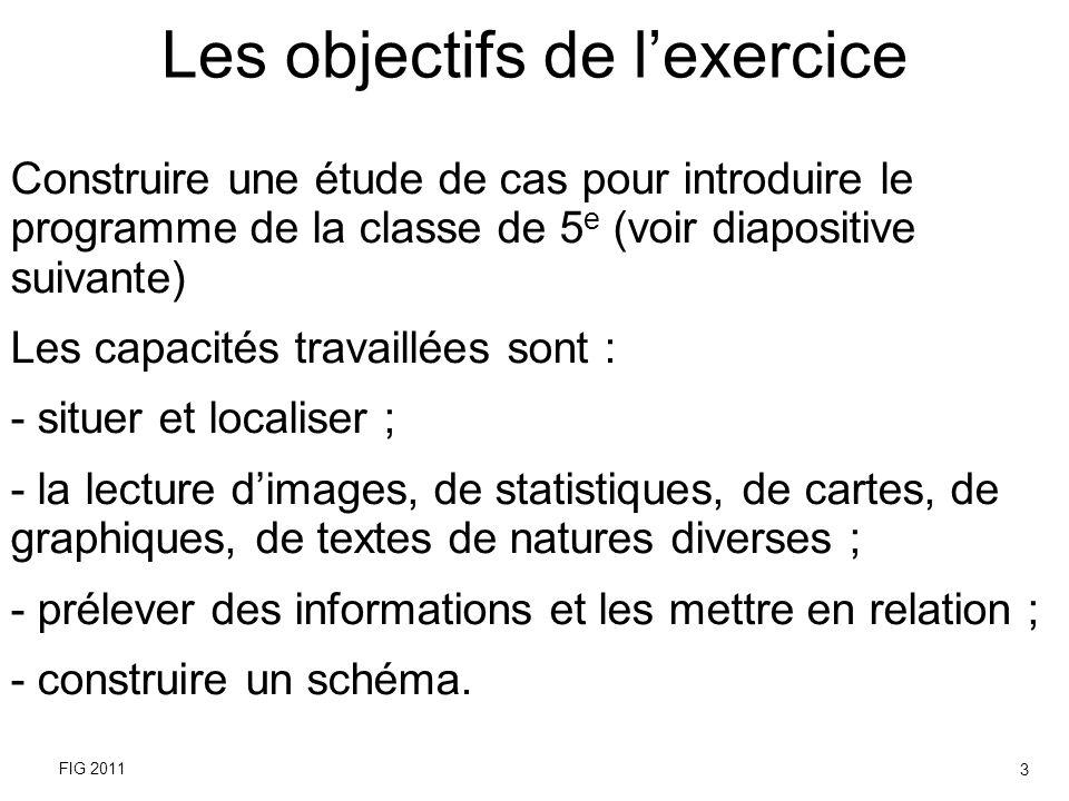 Les objectifs de lexercice Construire une étude de cas pour introduire le programme de la classe de 5 e (voir diapositive suivante) Les capacités trav