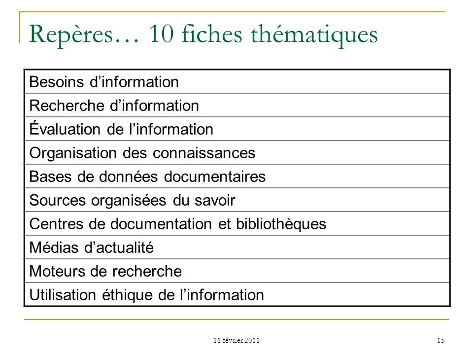 11 février 2011 15 Repères… 10 fiches thématiques Besoins dinformation Recherche dinformation Évaluation de linformation Organisation des connaissance