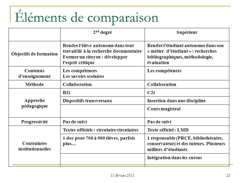 11 février 2011 23 Éléments de comparaison 2 nd degréSupérieur Objectifs de formation Rendre lélève autonome dans tout travail lié à la recherche docu