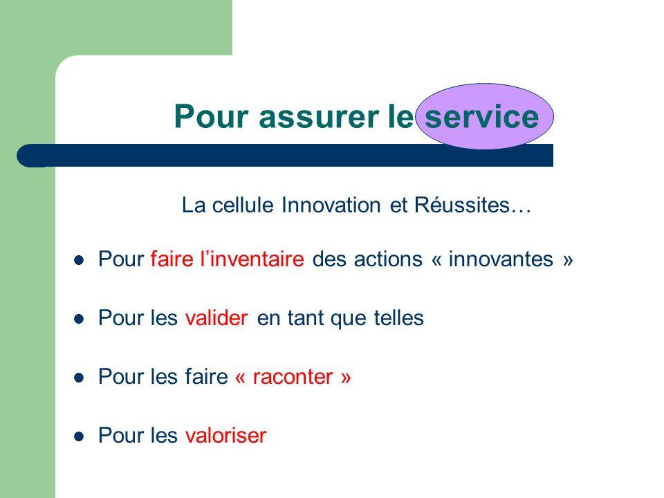 Pour assurer le service La cellule Innovation et Réussites… Pour faire linventaire des actions « innovantes » Pour les valider en tant que telles Pour