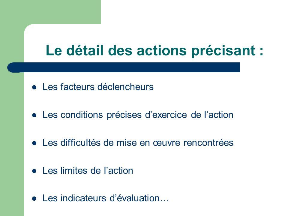 Le détail des actions précisant : Les facteurs déclencheurs Les conditions précises dexercice de laction Les difficultés de mise en œuvre rencontrées