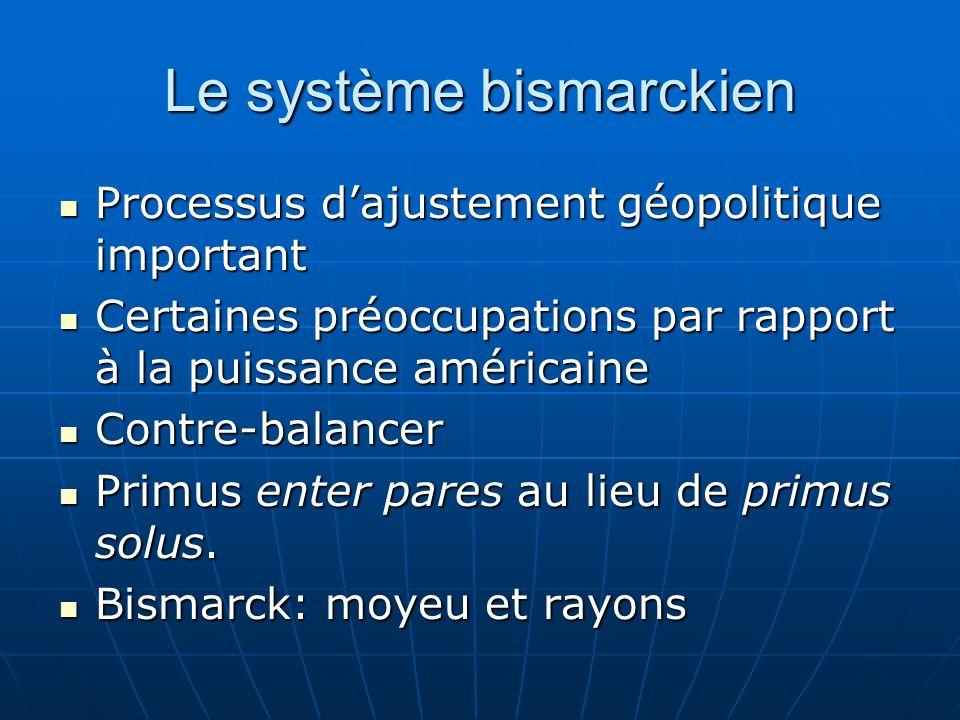 Le système bismarckien Processus dajustement géopolitique important Processus dajustement géopolitique important Certaines préoccupations par rapport à la puissance américaine Certaines préoccupations par rapport à la puissance américaine Contre-balancer Contre-balancer Primus enter pares au lieu de primus solus.