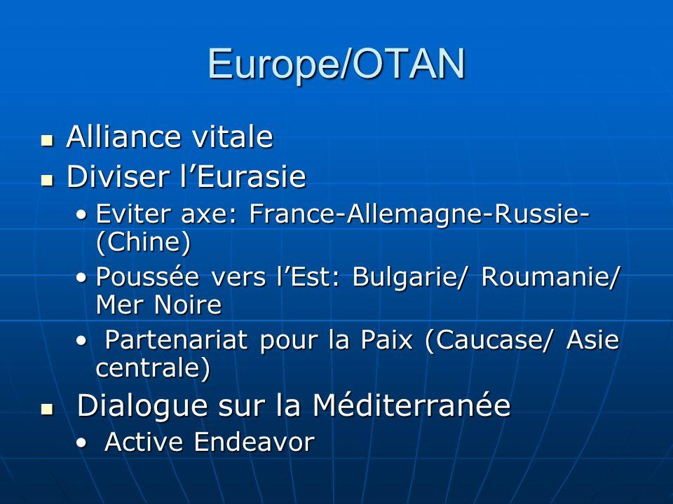 Europe/OTAN Alliance vitale Alliance vitale Diviser lEurasie Diviser lEurasie Eviter axe: France-Allemagne-Russie- (Chine)Eviter axe: France-Allemagne-Russie- (Chine) Poussée vers lEst: Bulgarie/ Roumanie/ Mer NoirePoussée vers lEst: Bulgarie/ Roumanie/ Mer Noire Partenariat pour la Paix (Caucase/ Asie centrale) Partenariat pour la Paix (Caucase/ Asie centrale) Dialogue sur la Méditerranée Dialogue sur la Méditerranée Active Endeavor Active Endeavor
