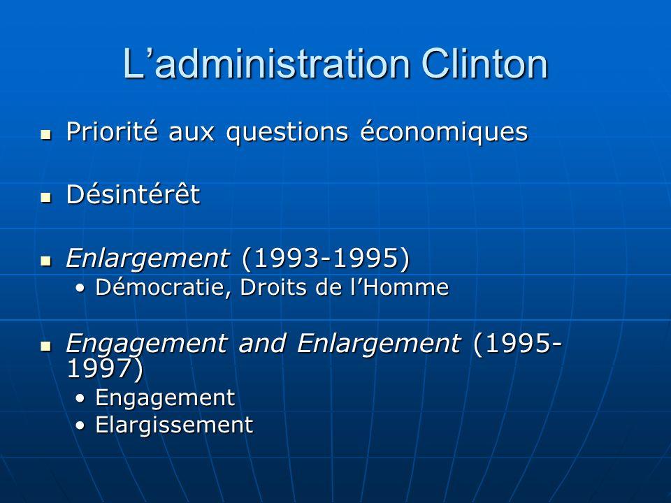 Ladministration Clinton Priorité aux questions économiques Priorité aux questions économiques Désintérêt Désintérêt Enlargement (1993-1995) Enlargement (1993-1995) Démocratie, Droits de lHommeDémocratie, Droits de lHomme Engagement and Enlargement (1995- 1997) Engagement and Enlargement (1995- 1997) EngagementEngagement ElargissementElargissement