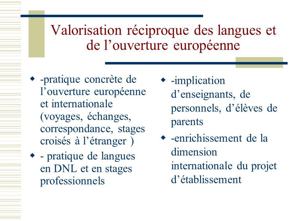 Valorisation réciproque des langues et de louverture européenne -pratique concrète de louverture européenne et internationale (voyages, échanges, corr