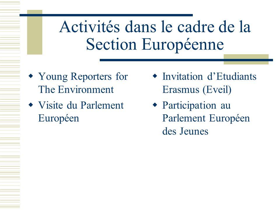 Activités dans le cadre de la Section Européenne Young Reporters for The Environment Visite du Parlement Européen Invitation dEtudiants Erasmus (Eveil) Participation au Parlement Européen des Jeunes