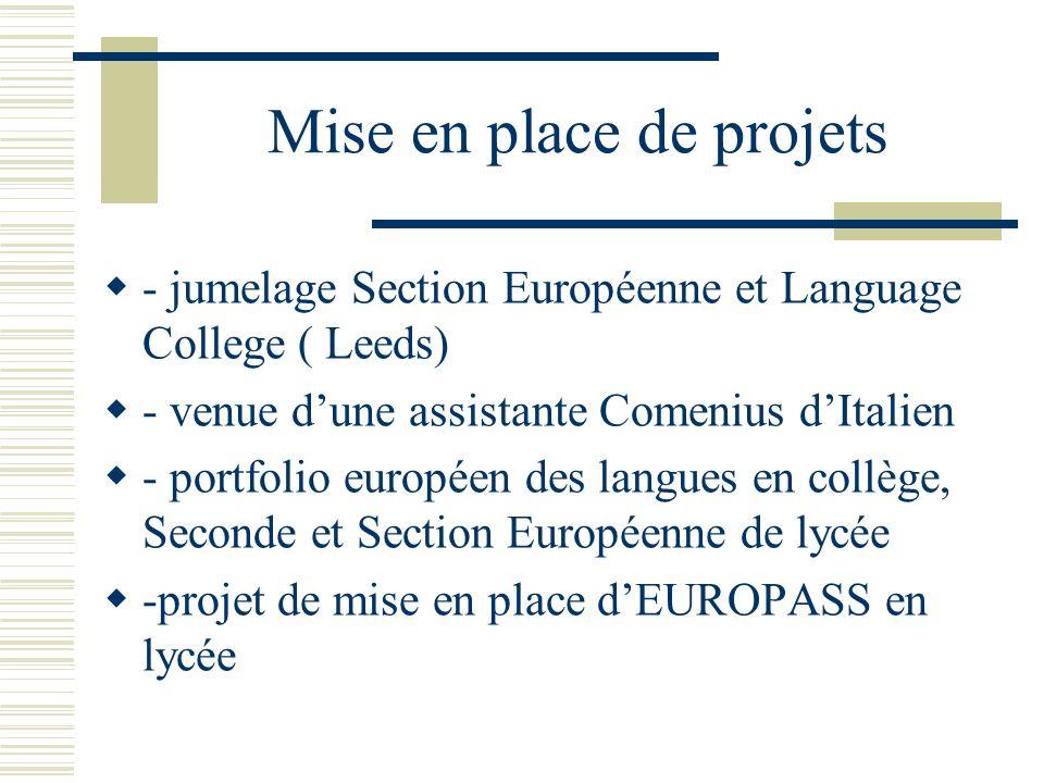 Mise en place de projets - jumelage Section Européenne et Language College ( Leeds) - venue dune assistante Comenius dItalien - portfolio européen des langues en collège, Seconde et Section Européenne de lycée -projet de mise en place dEUROPASS en lycée