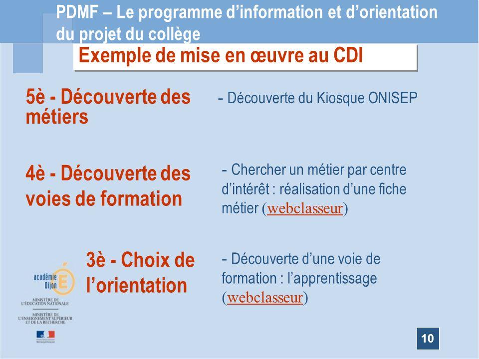 10 PDMF – Le programme dinformation et dorientation du projet du collège 5è - Découverte des métiers - Découverte du Kiosque ONISEP 4è - Découverte de