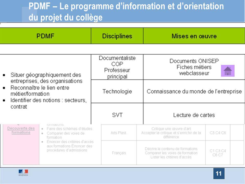 11 PDMF – Le programme dinformation et dorientation du projet du collège