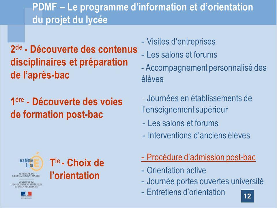 12 PDMF – Le programme dinformation et dorientation du projet du lycée 2 de - Découverte des contenus disciplinaires et préparation de laprès-bac - Vi