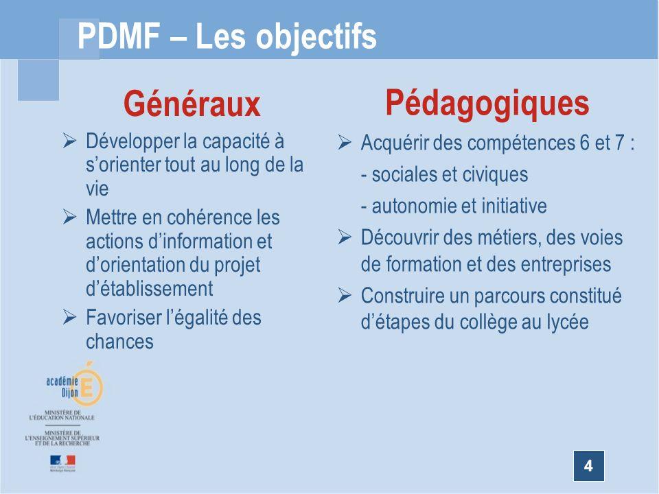 4 PDMF – Les objectifs Généraux Développer la capacité à sorienter tout au long de la vie Mettre en cohérence les actions dinformation et dorientation