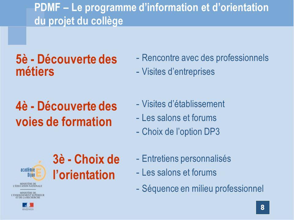 8 PDMF – Le programme dinformation et dorientation du projet du collège 5è - Découverte des métiers - Rencontre avec des professionnels - Visites dent