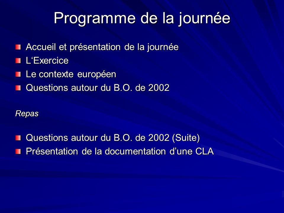 Programme de la journée Accueil et présentation de la journée LExercice Le contexte européen Questions autour du B.O. de 2002 Repas Questions autour d