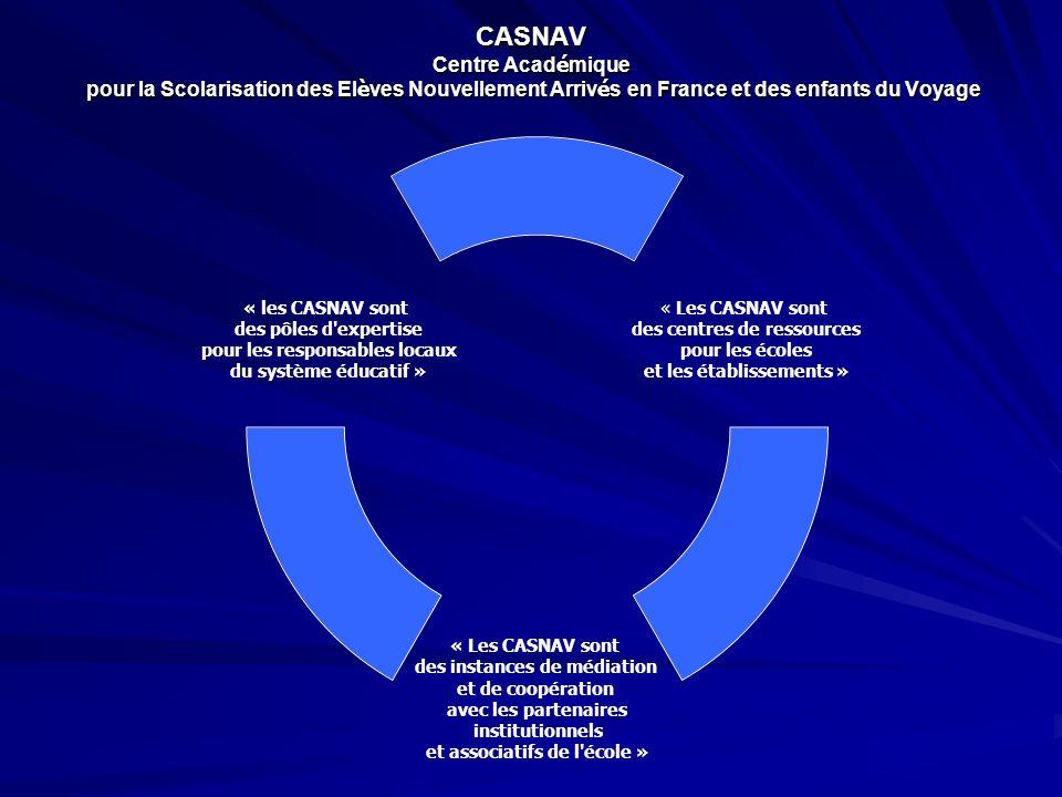CASNAV Centre Acad é mique pour la Scolarisation des El è ves Nouvellement Arriv é s en France et des enfants du Voyage « Les CASNAV sont des centres