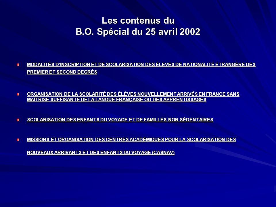 BO Spécial N°10 du 25 avril 2002 Le caractère obligatoire pour tous en France de la scolarisation de 6 à 16 ans Lincompétence du ministère de lEducation nationale en matière de vérification de régularité de séjour Lincitation à la scolarisation des jeunes non francophones de 16 à 18 ans Linformation aux familles quant à lorganisation de la scolarité en France Lorganisation de structures pédagogiques spécifiques : Classes dinitiation pour l école primaire (CLIN) Classes daccueil pour les collèges, les lycées et les lycée professionnels (CLA) Classes daccueil pour élèves non scolarisés antérieurement (CLA/NSA) Lintégration dans une scolarité ordinaire comme objectif principal La nécessité du suivi dintégration dans les classes du système scolaire ordinaire.