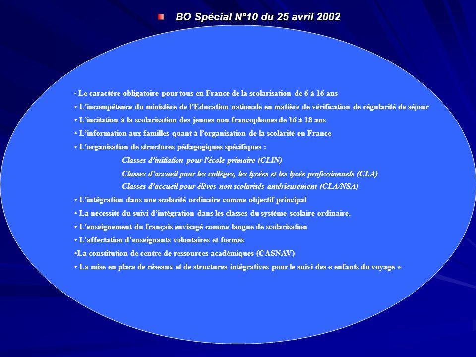 BO Spécial N°10 du 25 avril 2002 Le caractère obligatoire pour tous en France de la scolarisation de 6 à 16 ans Lincompétence du ministère de lEducati