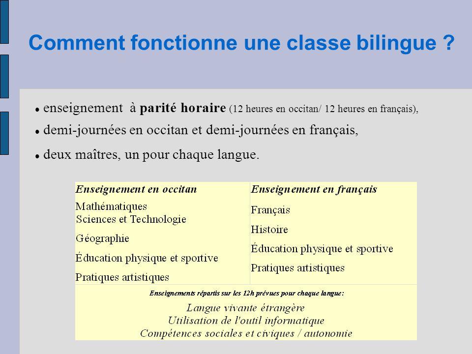 Comment fonctionne une classe bilingue ? enseignement à parité horaire (12 heures en occitan/ 12 heures en français), demi-journées en occitan et demi