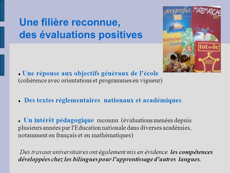 Une filière reconnue, des évaluations positives Une réponse aux objectifs généraux de lécole (cohérence avec orientations et programmes en vigueur) De