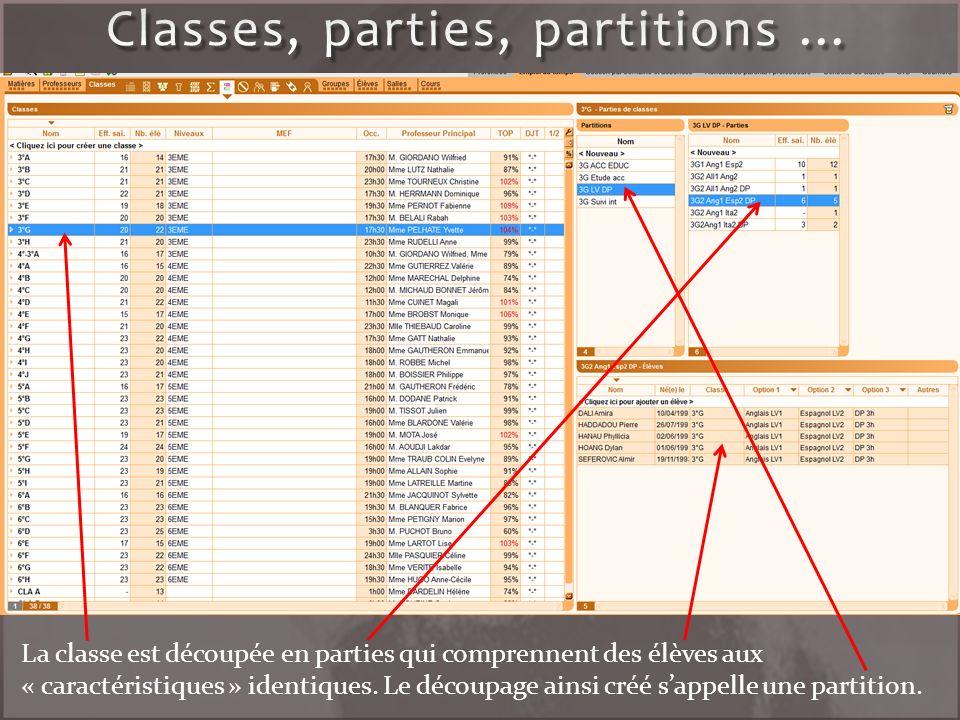La classe est découpée en parties qui comprennent des élèves aux « caractéristiques » identiques. Le découpage ainsi créé sappelle une partition.