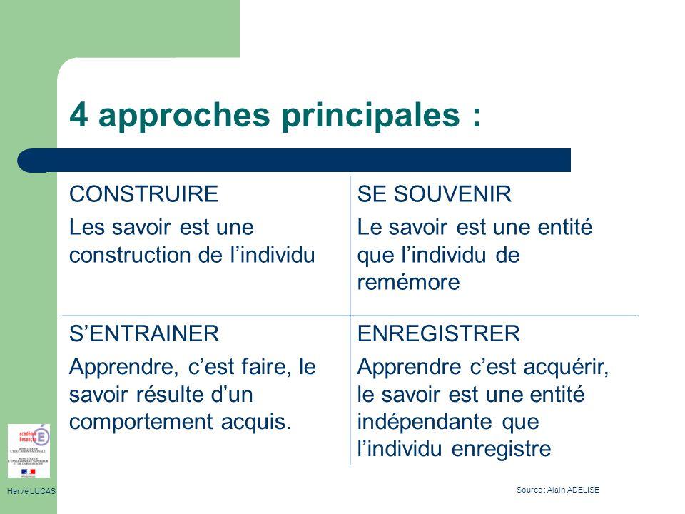 4 approches principales : CONSTRUIRE Les savoir est une construction de lindividu SE SOUVENIR Le savoir est une entité que lindividu de remémore SENTR