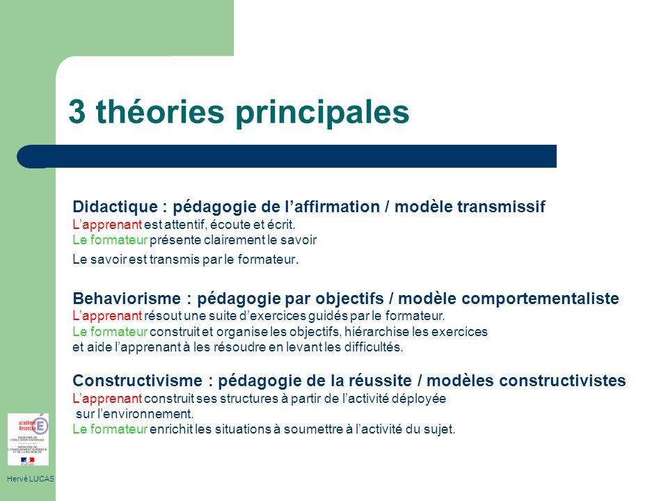 3 théories principales Didactique : pédagogie de laffirmation / modèle transmissif Lapprenant est attentif, écoute et écrit. Le formateur présente cla