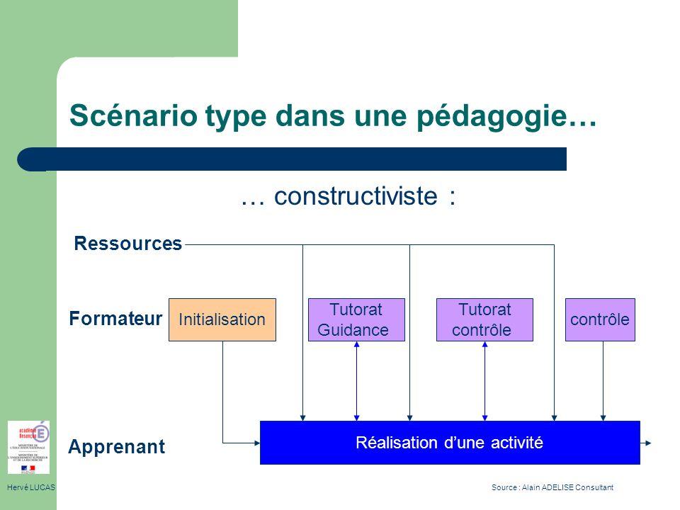 Scénario type dans une pédagogie… … constructiviste : Initialisation Formateur Tutorat Guidance Réalisation dune activité Apprenant Ressources contrôl