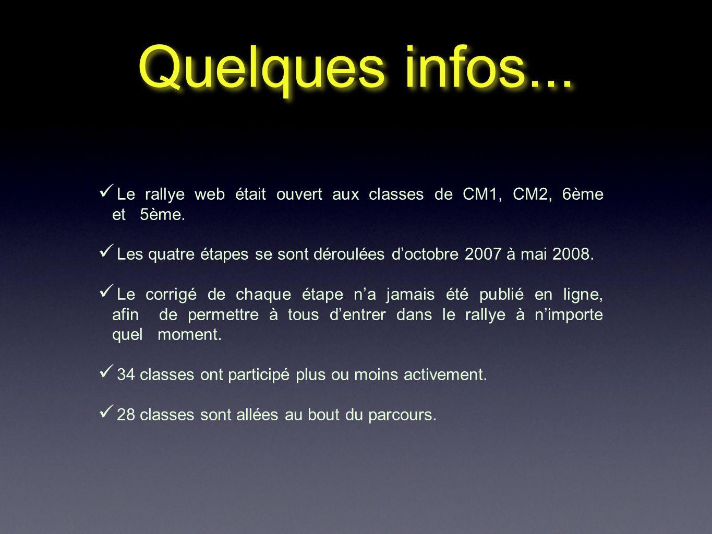Quelques infos... Le rallye web était ouvert aux classes de CM1, CM2, 6ème et 5ème. Les quatre étapes se sont déroulées doctobre 2007 à mai 2008. Le c