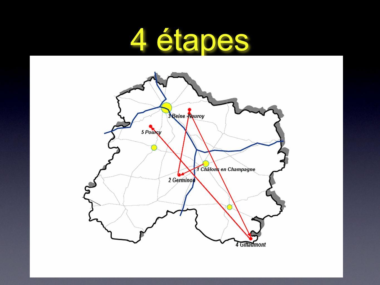 4 étapes