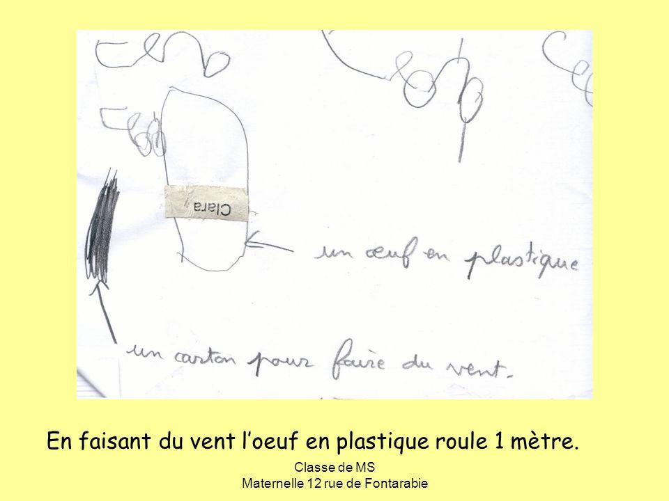 Classe de MS Maternelle 12 rue de Fontarabie En faisant du vent loeuf en plastique roule 1 mètre.