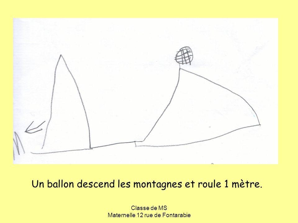 Un ballon descend les montagnes et roule 1 mètre.
