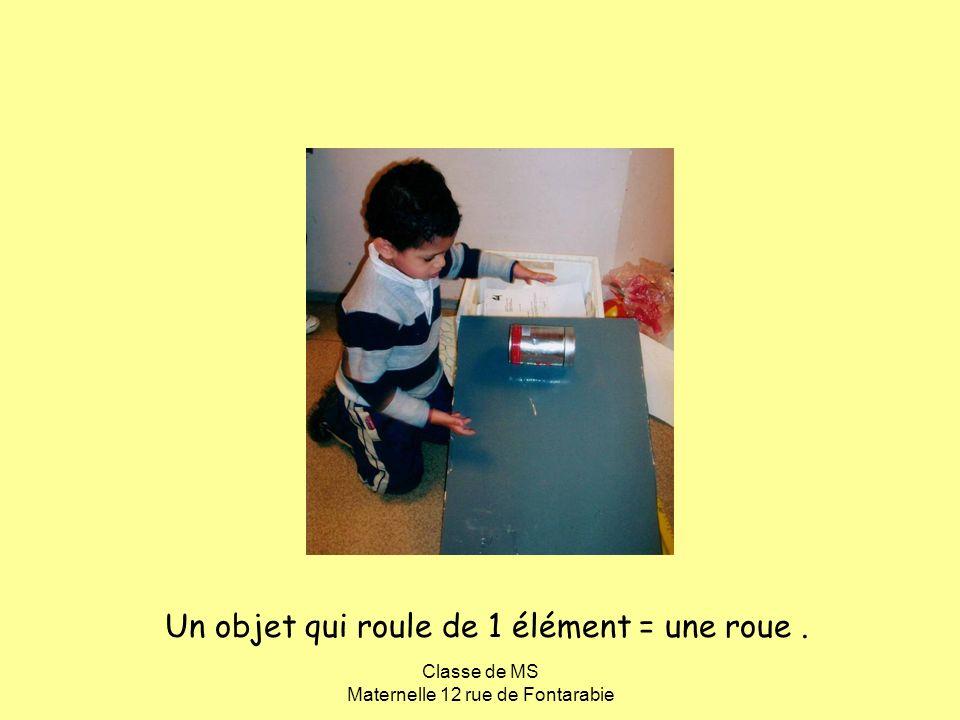 Classe de MS Maternelle 12 rue de Fontarabie Un objet qui roule de 1 élément = une roue.