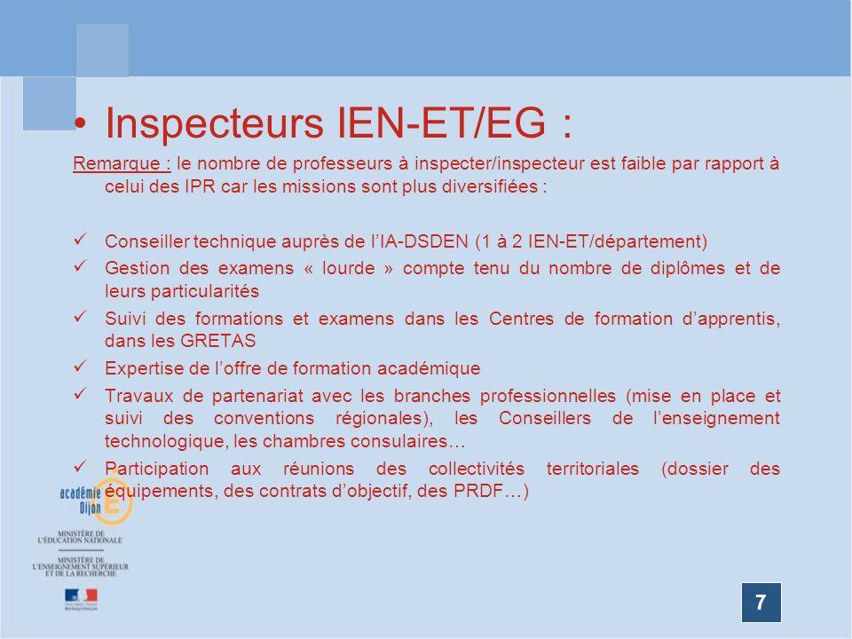 7 Inspecteurs IEN-ET/EG : Remarque : le nombre de professeurs à inspecter/inspecteur est faible par rapport à celui des IPR car les missions sont plus